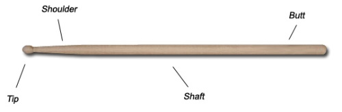 Basic Drumstick Parts Tip Shoulder Shaft